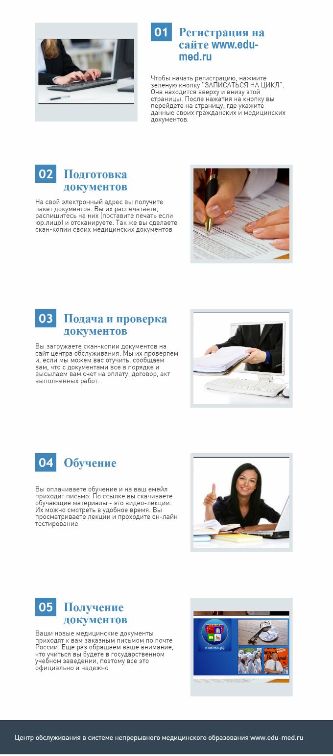 """""""Диетология"""" - повышение квалификации - дистанционное обучение - 144 часа - официально и напрямую в ПГМУ."""