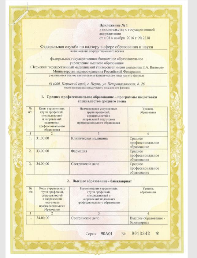 Обучение для рентгенлаборантов для получения сертификата дистанционно и официально